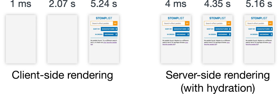 Two series of screenshots. On the left, we have a blank screen for several seconds until the app appears after 5.24s. On the right, the basic components appear at 4ms and the site is fully usable at 5.16s.